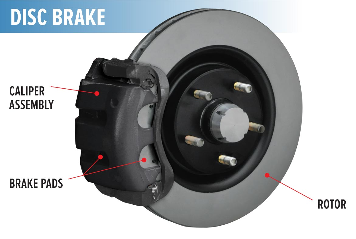 When Should You Replace Your Brakes Cars 101 Mac James Motors